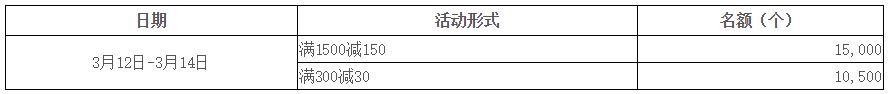 光大银行信用卡嗨购京东315