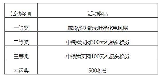 北京银行信用卡消费赢京喜,锦鲤选中你